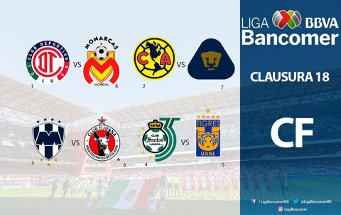 Monarcas Morelia vs Toluca, Liga MX 2018 — En vivo