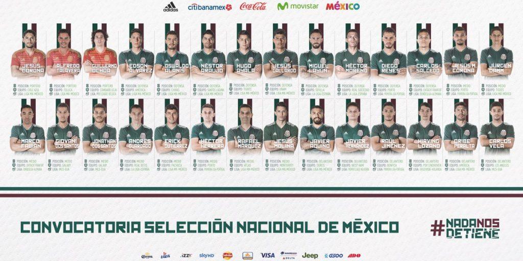Resultado de imagen para Osorio da prelista de 28; Pizarro, fuera del Mundial